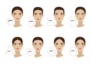 Für jede Gesichtsform eignet sich eine andere Augenbrauenform.